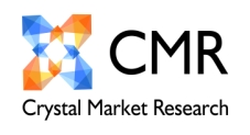 Crystal-market-research